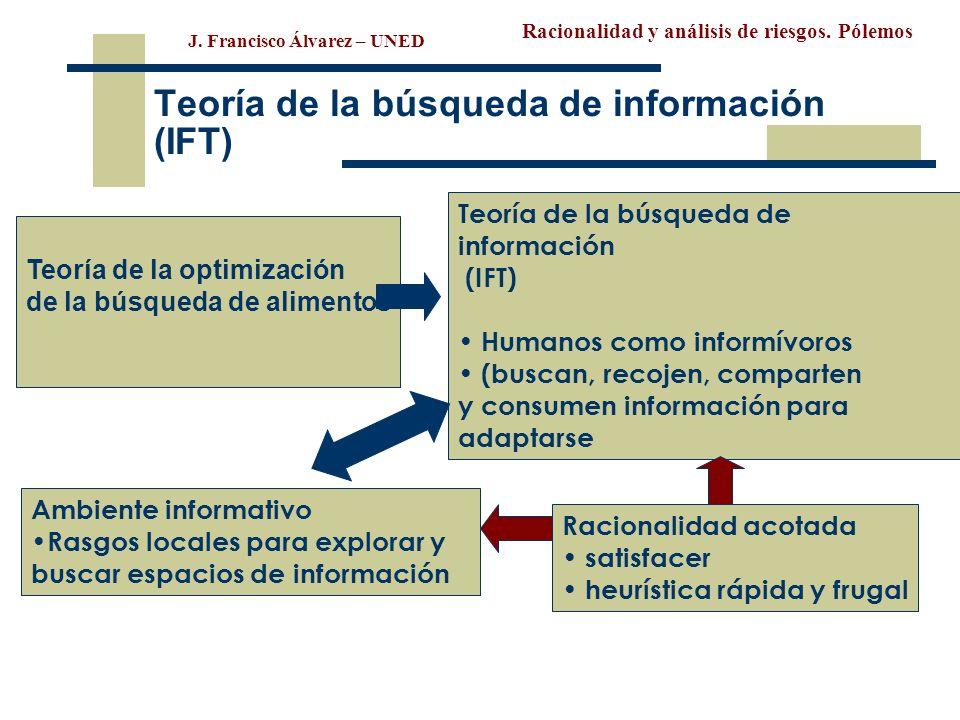 Racionalidad y análisis de riesgos. Pólemos J. Francisco Álvarez – UNED Teoría de la búsqueda de información (IFT) Teoría de la optimización de la bús