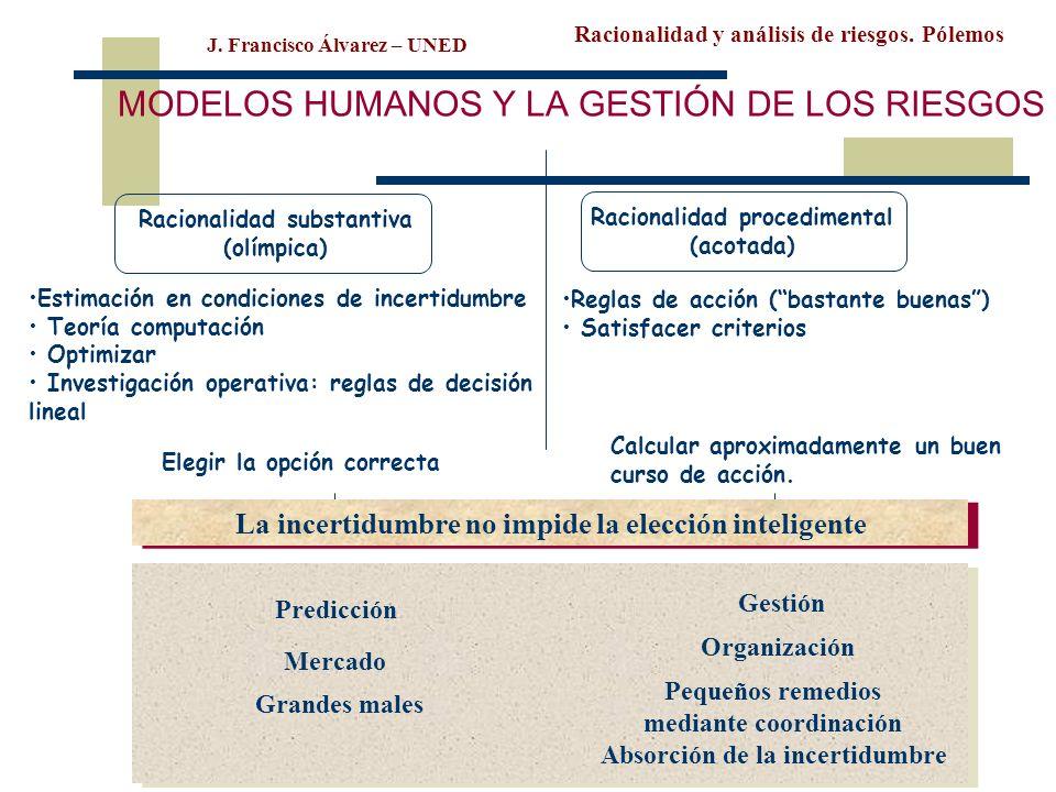 Racionalidad y análisis de riesgos. Pólemos J. Francisco Álvarez – UNED MODELOS HUMANOS Y LA GESTIÓN DE LOS RIESGOS La incertidumbre no impide la elec