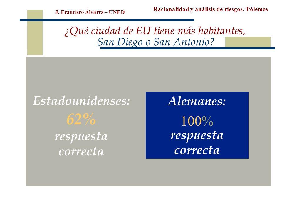 Racionalidad y análisis de riesgos. Pólemos J. Francisco Álvarez – UNED ¿Qué ciudad de EU tiene más habitantes,, San Diego o San Antonio? Estadouniden