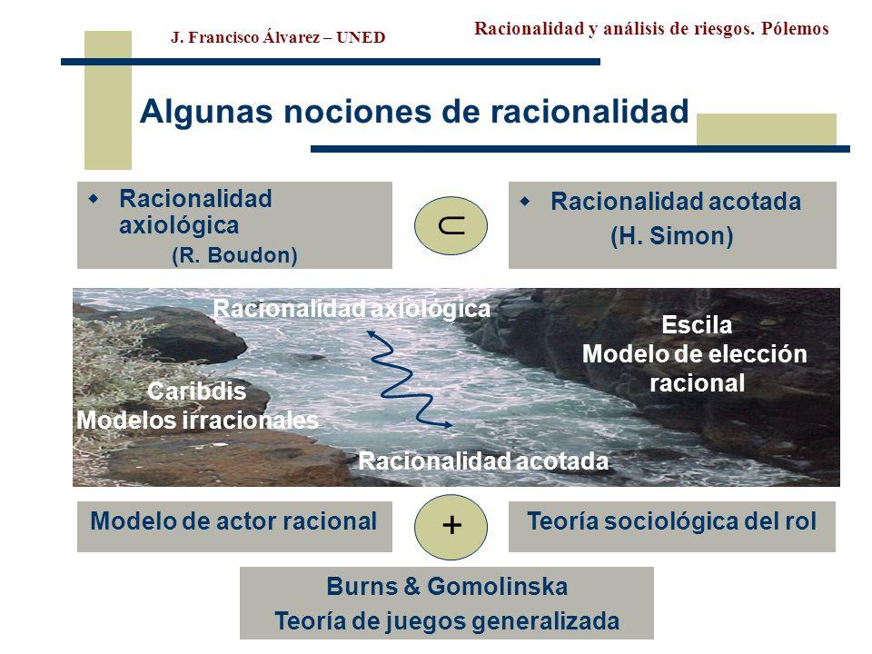 Racionalidad y análisis de riesgos. Pólemos J. Francisco Álvarez – UNED Algunas nociones de racionalidad Racionalidad axiológica (R. Boudon) Racionali