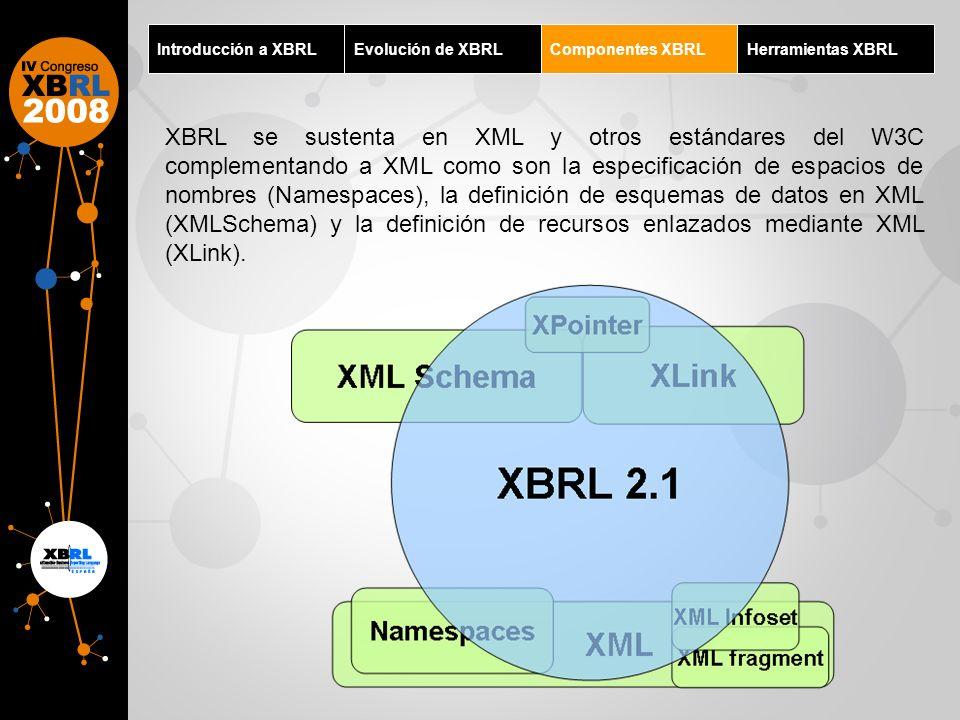 Evolución de XBRLComponentes XBRLHerramientas XBRL XBRL se sustenta en XML y otros estándares del W3C complementando a XML como son la especificación