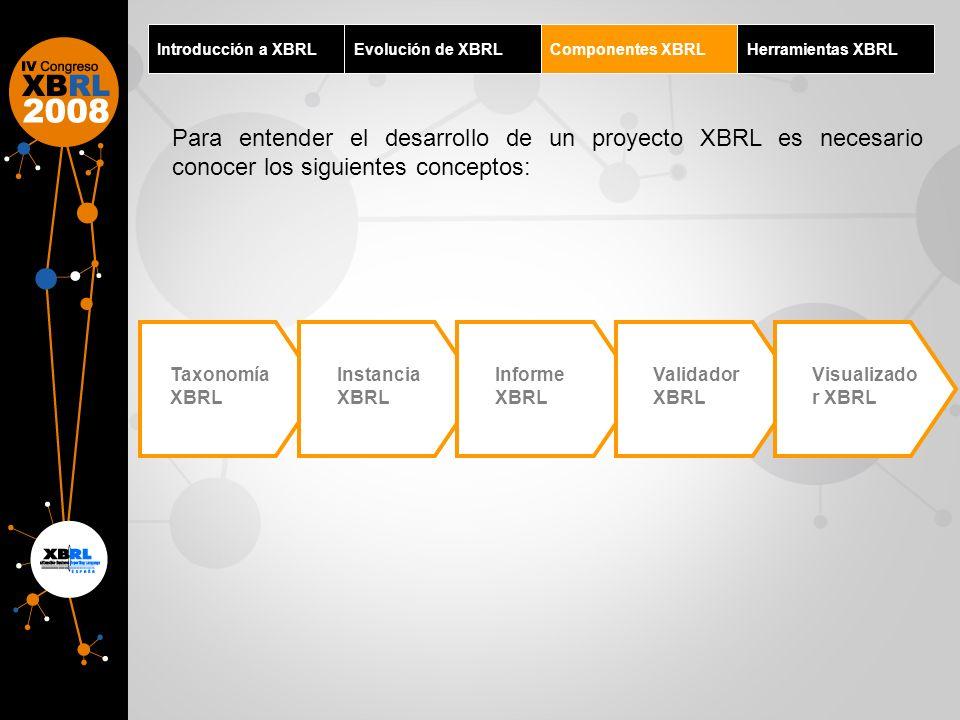 Introducción a XBRLEvolución de XBRLComponentes XBRLHerramientas XBRL Para entender el desarrollo de un proyecto XBRL es necesario conocer los siguien