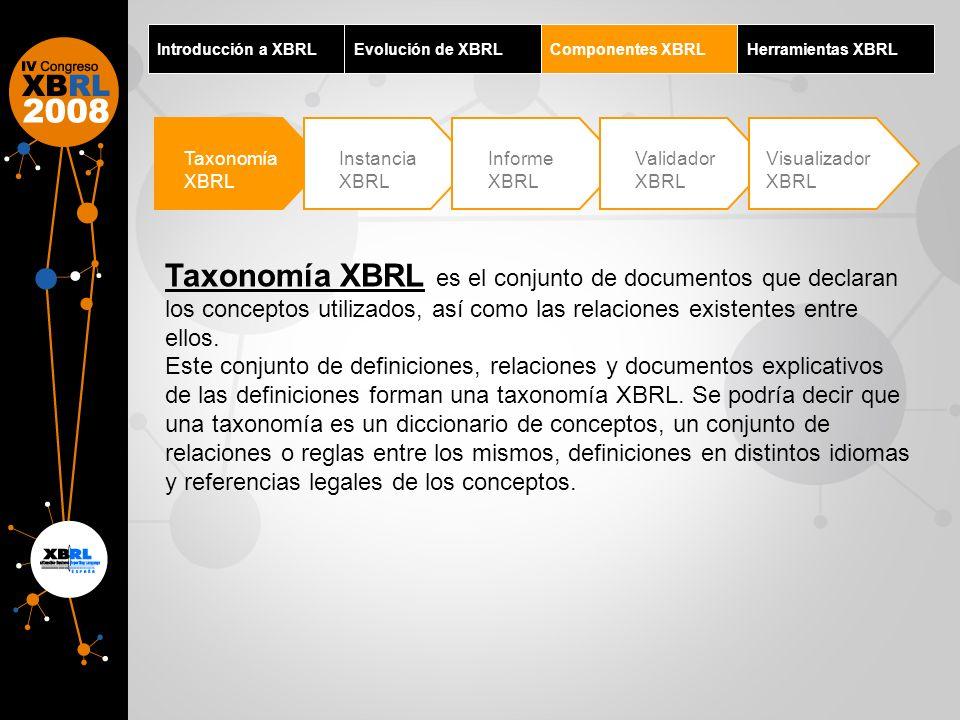Introducción a XBRLEvolución de XBRLComponentes XBRLHerramientas XBRL Taxonomía XBRL Instancia XBRL Informe XBRL Validador XBRL Visualizador XBRL Taxo