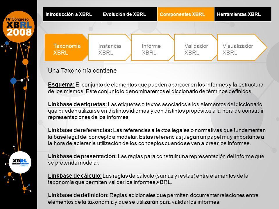 Introducción a XBRLEvolución de XBRLComponentes XBRLHerramientas XBRL Taxonomía XBRL Instancia XBRL Informe XBRL Validador XBRL Visualizador XBRL Una