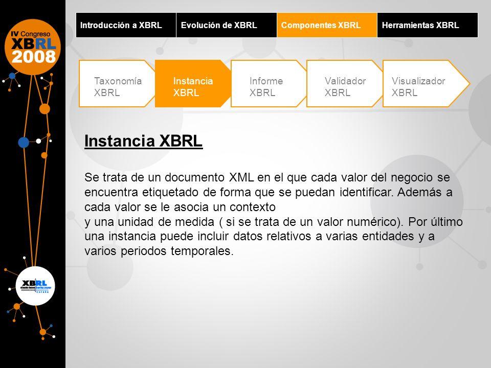 Introducción a XBRLEvolución de XBRLComponentes XBRLHerramientas XBRL Taxonomía XBRL Instancia XBRL Informe XBRL Validador XBRL Visualizador XBRL Inst