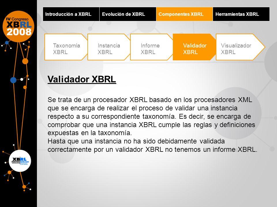 Introducción a XBRLEvolución de XBRLComponentes XBRLHerramientas XBRL Taxonomía XBRL Instancia XBRL Informe XBRL Validador XBRL Visualizador XBRL Vali