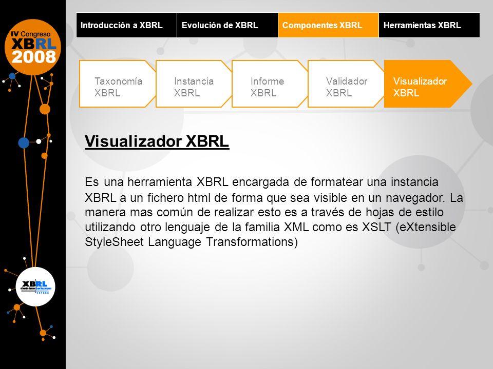 Taxonomía XBRL Instancia XBRL Informe XBRL Validador XBRL Visualizador XBRL Introducción a XBRLEvolución de XBRLComponentes XBRLHerramientas XBRL Visu