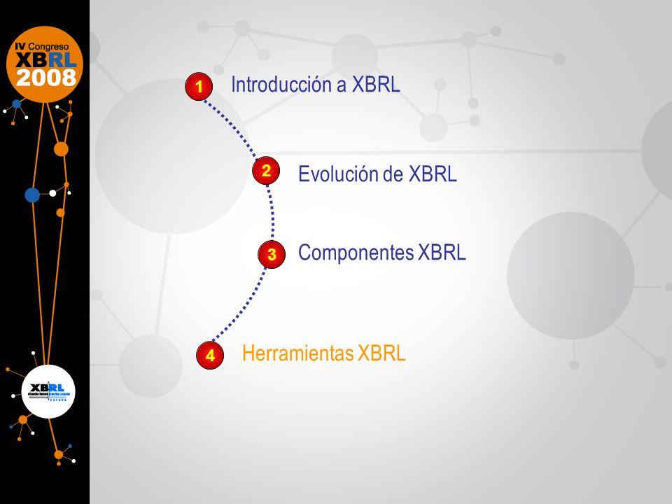 1 2 3 4 Componentes XBRL Herramientas XBRL Evolución de XBRL Introducción a XBRL