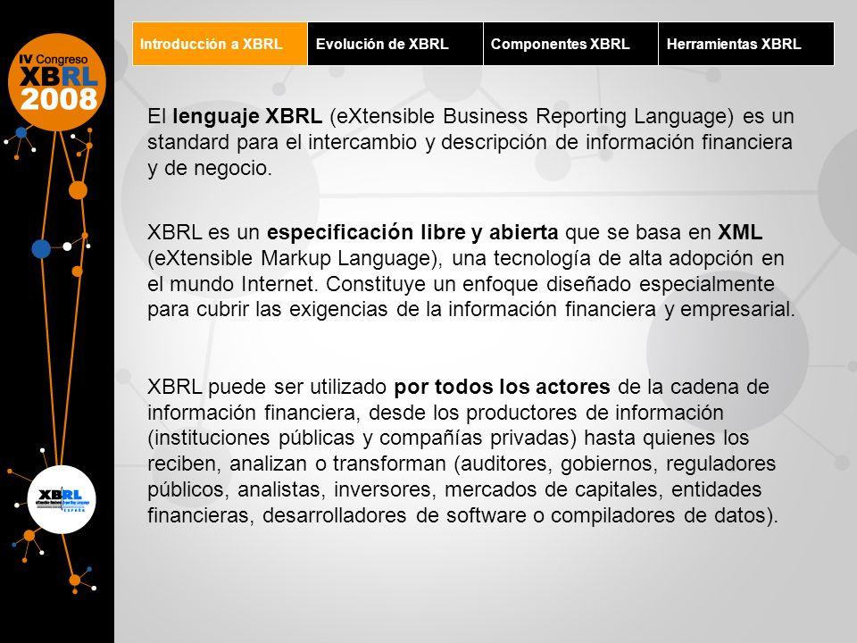 Introducción a XBRLEvolución de XBRLComponentes XBRLHerramientas XBRL ENTIDAD EMISORA TAXONOMÍA XBRL INFORME XBRL ENTIDAD RECEPTORA INFORME XBRL valida SMTP, HTTP, WEB SERVICE,… genera recibe envía
