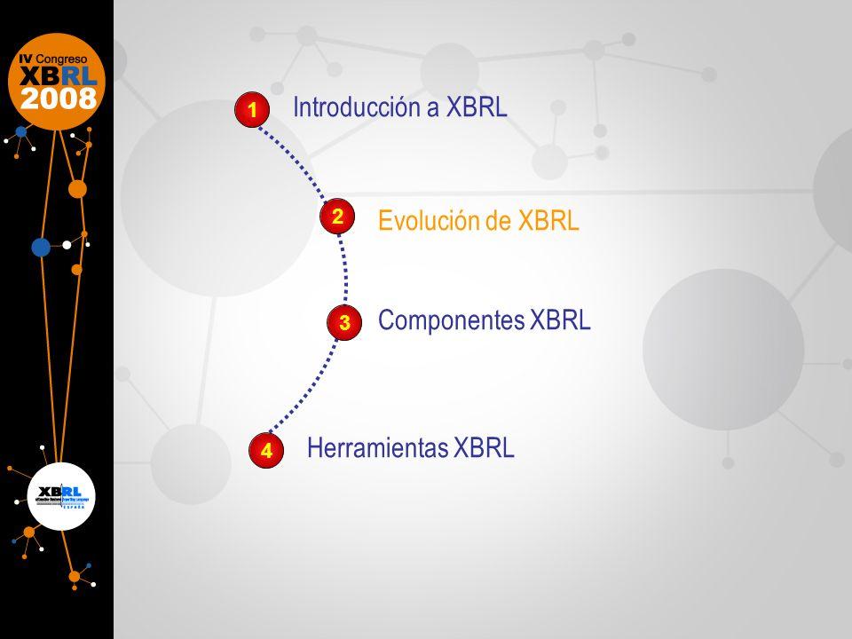 Introducción a XBRLEvolución de XBRLComponentes XBRLHerramientas XBRL Taxonomía XBRL Instancia XBRL Informe XBRL Validador XBRL Visualizador XBRL Informe XBRL Se llama Informe de negocio XBRL al conjunto de una instancia XBRL y la taxonomía en que está basado..