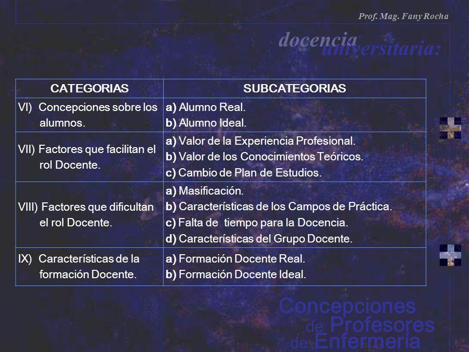 CATEGORIASSUBCATEGORIAS VI) Concepciones sobre los alumnos. a) Alumno Real. b) Alumno Ideal. VII) Factores que facilitan el rol Docente. a) Valor de l