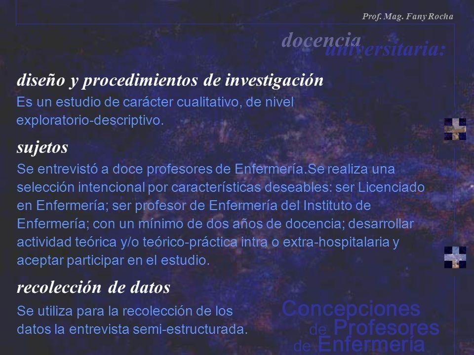 de Enfermería de Profesores Prof. Mag. Fany Rocha docencia universitaria: Concepciones diseño y procedimientos de investigación Es un estudio de carác