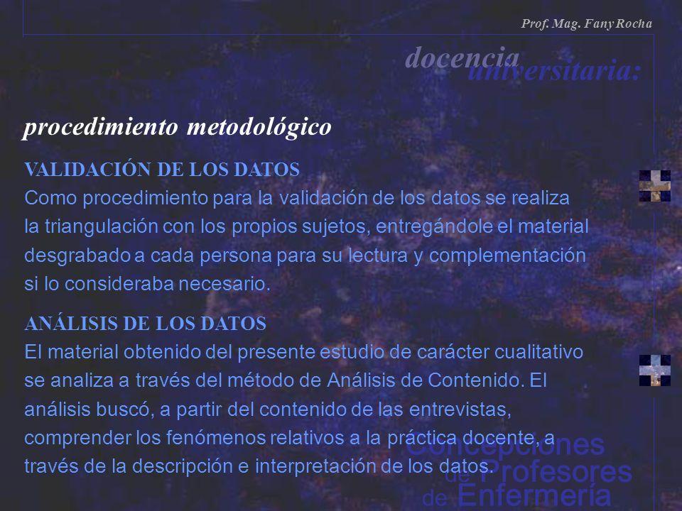 procedimiento metodológico de Enfermería de Profesores Prof. Mag. Fany Rocha docencia universitaria: Concepciones VALIDACIÓN DE LOS DATOS Como procedi