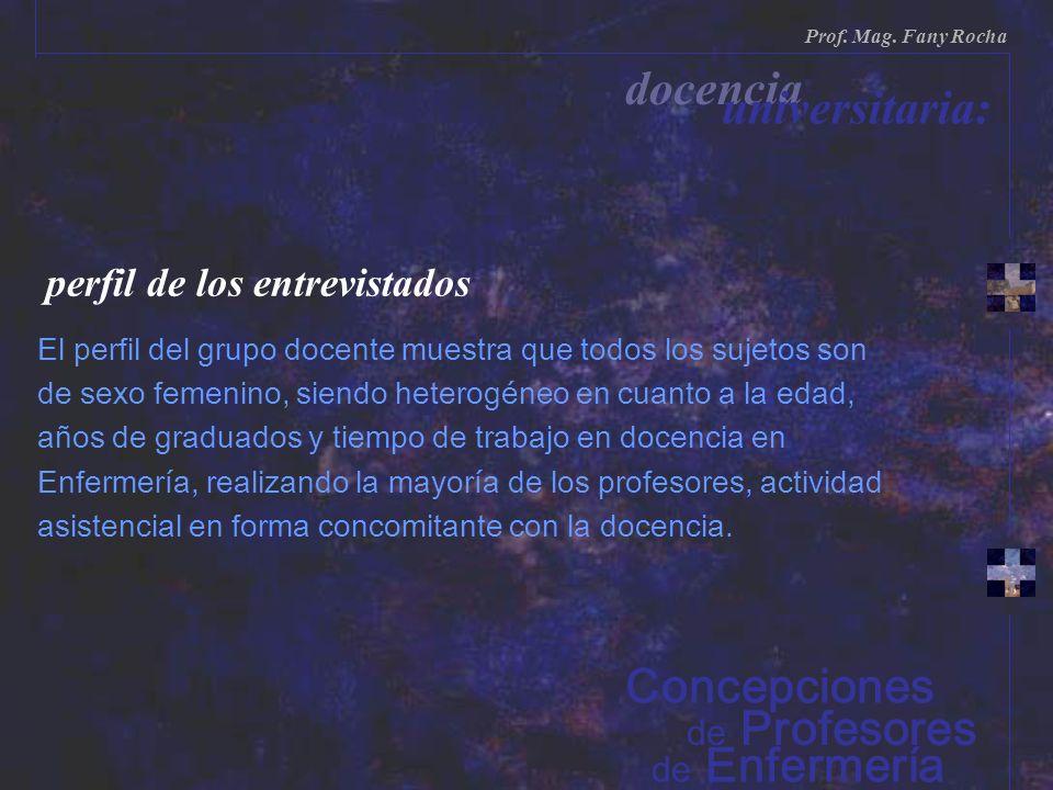 perfil de los entrevistados El perfil del grupo docente muestra que todos los sujetos son de sexo femenino, siendo heterogéneo en cuanto a la edad, añ