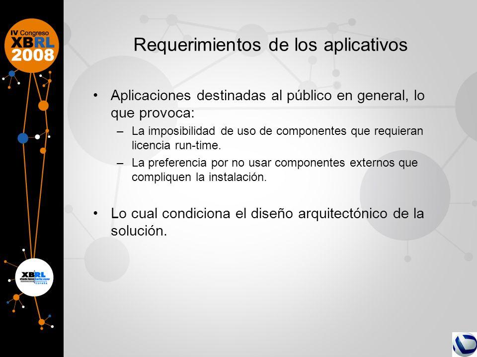 Requerimientos de los aplicativos Aplicaciones destinadas al público en general, lo que provoca: –La imposibilidad de uso de componentes que requieran