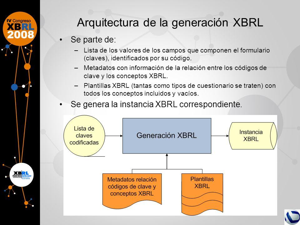 Arquitectura de la generación XBRL Se parte de: –Lista de los valores de los campos que componen el formulario (claves), identificados por su código.