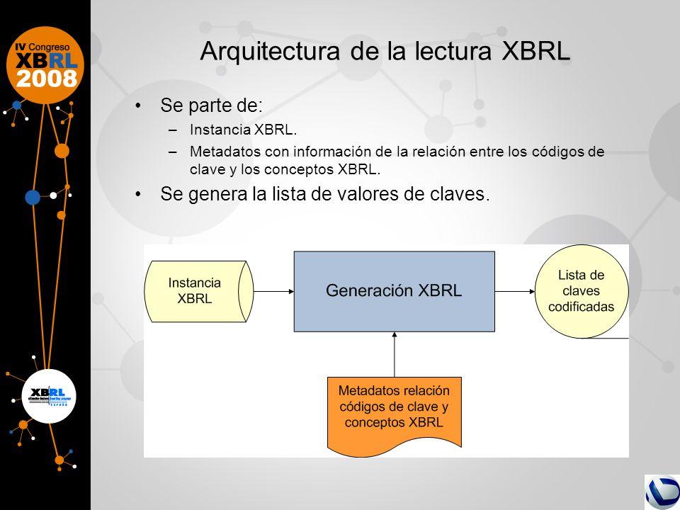 Arquitectura de la lectura XBRL Se parte de: –Instancia XBRL. –Metadatos con información de la relación entre los códigos de clave y los conceptos XBR