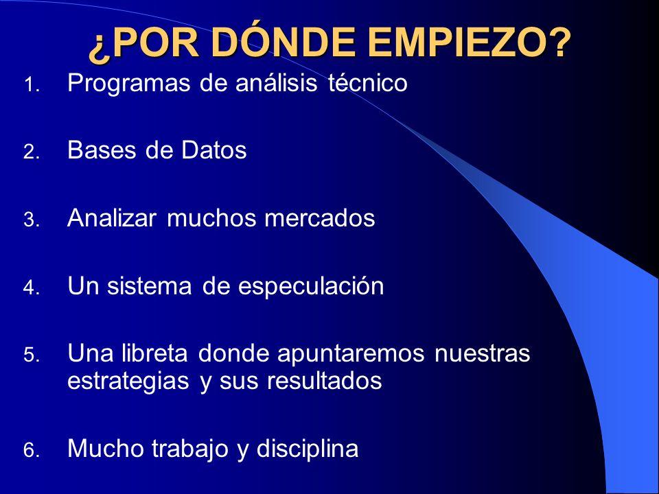 ¿POR DÓNDE EMPIEZO? 1. Programas de análisis técnico 2. Bases de Datos 3. Analizar muchos mercados 4. Un sistema de especulación 5. Una libreta donde