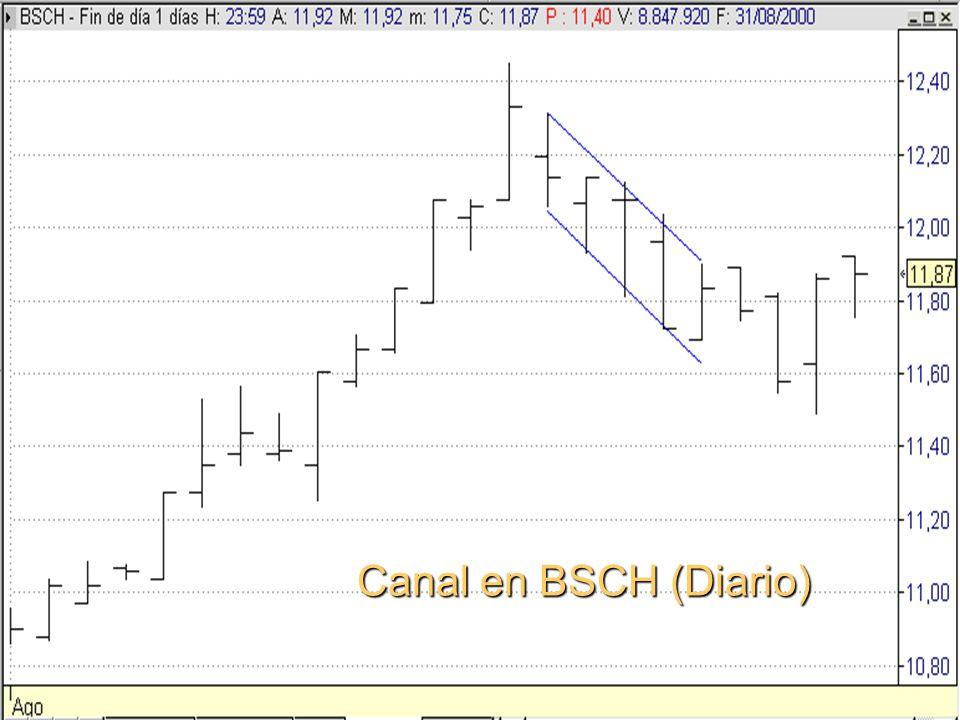 Canal en BSCH (Diario)