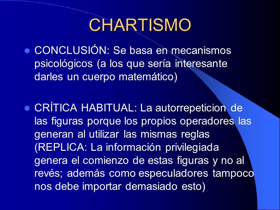 CHARTISMO CONCLUSIÓN: Se basa en mecanismos psicológicos (a los que sería interesante darles un cuerpo matemático) CRÍTICA HABITUAL: La autorrepeticio