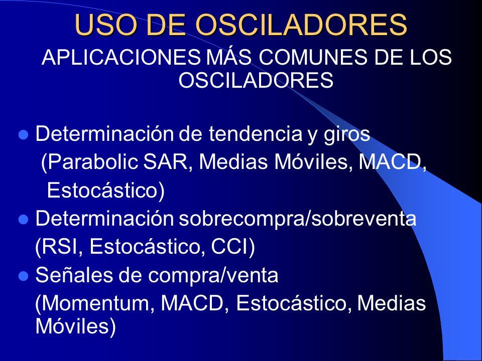 USO DE OSCILADORES APLICACIONES MÁS COMUNES DE LOS OSCILADORES Determinación de tendencia y giros (Parabolic SAR, Medias Móviles, MACD, Estocástico) D
