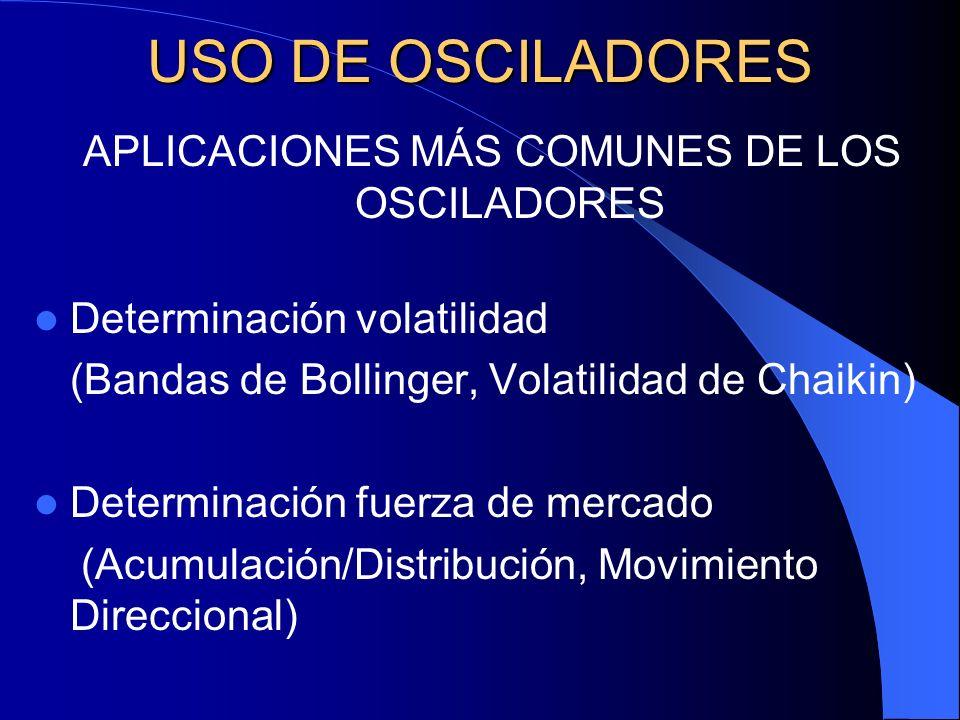 USO DE OSCILADORES APLICACIONES MÁS COMUNES DE LOS OSCILADORES Determinación volatilidad (Bandas de Bollinger, Volatilidad de Chaikin) Determinación f