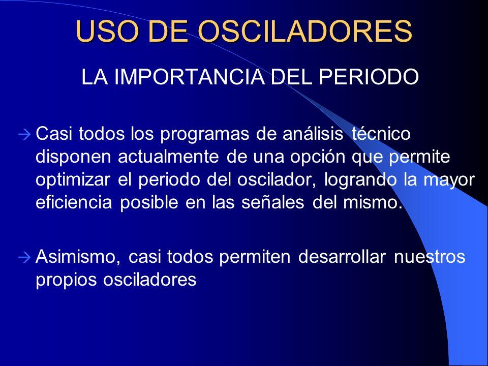 USO DE OSCILADORES LA IMPORTANCIA DEL PERIODO Casi todos los programas de análisis técnico disponen actualmente de una opción que permite optimizar el