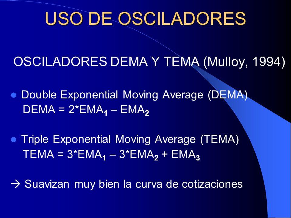 USO DE OSCILADORES OSCILADORES DEMA Y TEMA (Mulloy, 1994) Double Exponential Moving Average (DEMA) DEMA = 2*EMA 1 – EMA 2 Triple Exponential Moving Av