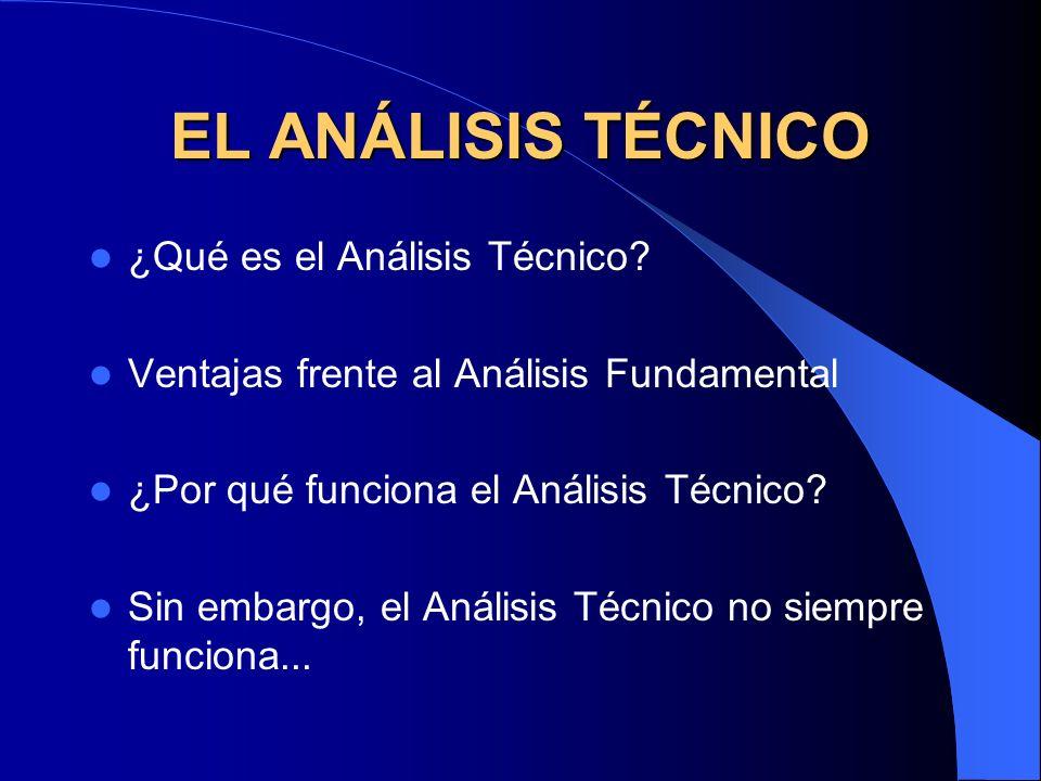 EL ANÁLISIS TÉCNICO ¿Qué es el Análisis Técnico? Ventajas frente al Análisis Fundamental ¿Por qué funciona el Análisis Técnico? Sin embargo, el Anális