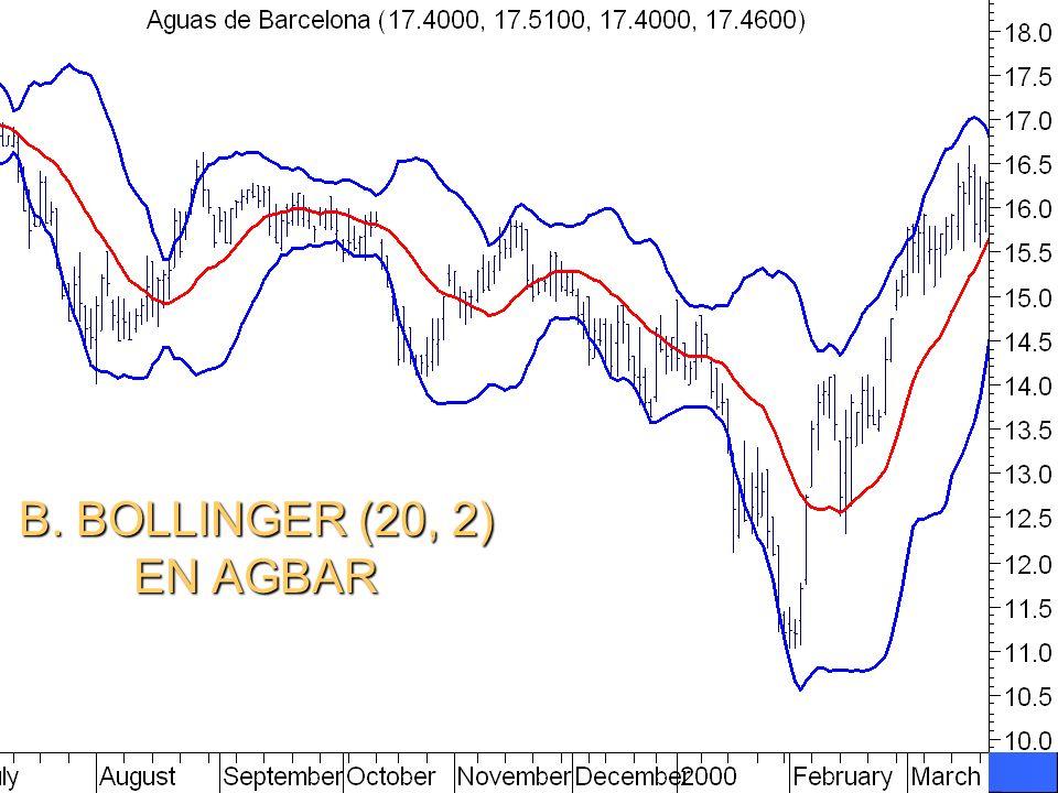 B. BOLLINGER (20, 2) EN AGBAR