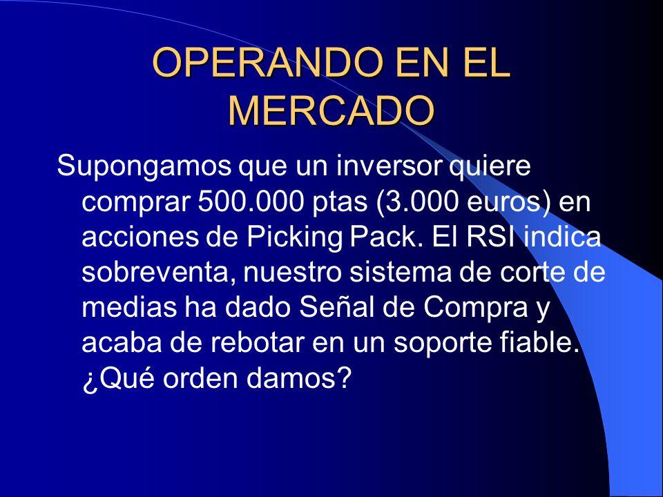 OPERANDO EN EL MERCADO Supongamos que un inversor quiere comprar 500.000 ptas (3.000 euros) en acciones de Picking Pack. El RSI indica sobreventa, nue