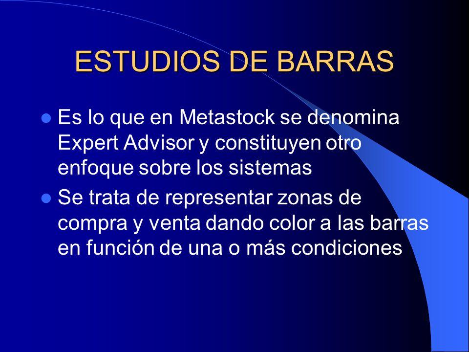 ESTUDIOS DE BARRAS Es lo que en Metastock se denomina Expert Advisor y constituyen otro enfoque sobre los sistemas Se trata de representar zonas de co