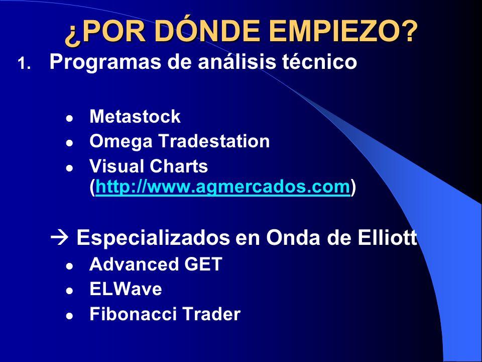 ¿POR DÓNDE EMPIEZO? 1. Programas de análisis técnico Metastock Omega Tradestation Visual Charts (http://www.agmercados.com)http://www.agmercados.com E