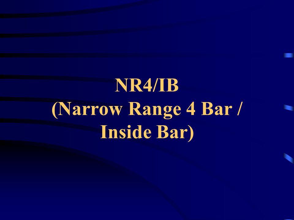 NR4/IB (Narrow Range 4 Bar / Inside Bar)