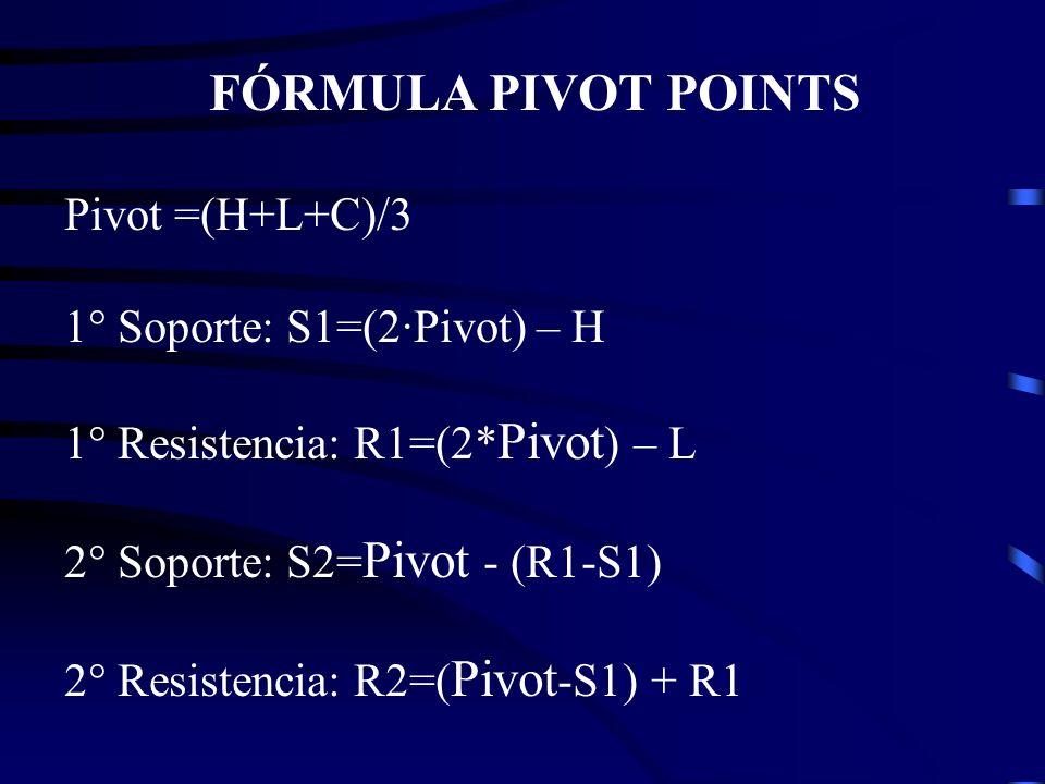 FÓRMULA PIVOT POINTS Pivot =(H+L+C)/3 1° Soporte: S1=(2·Pivot) – H 1° Resistencia: R1=(2* Pivot ) – L 2° Soporte: S2= Pivot - (R1-S1) 2° Resistencia: