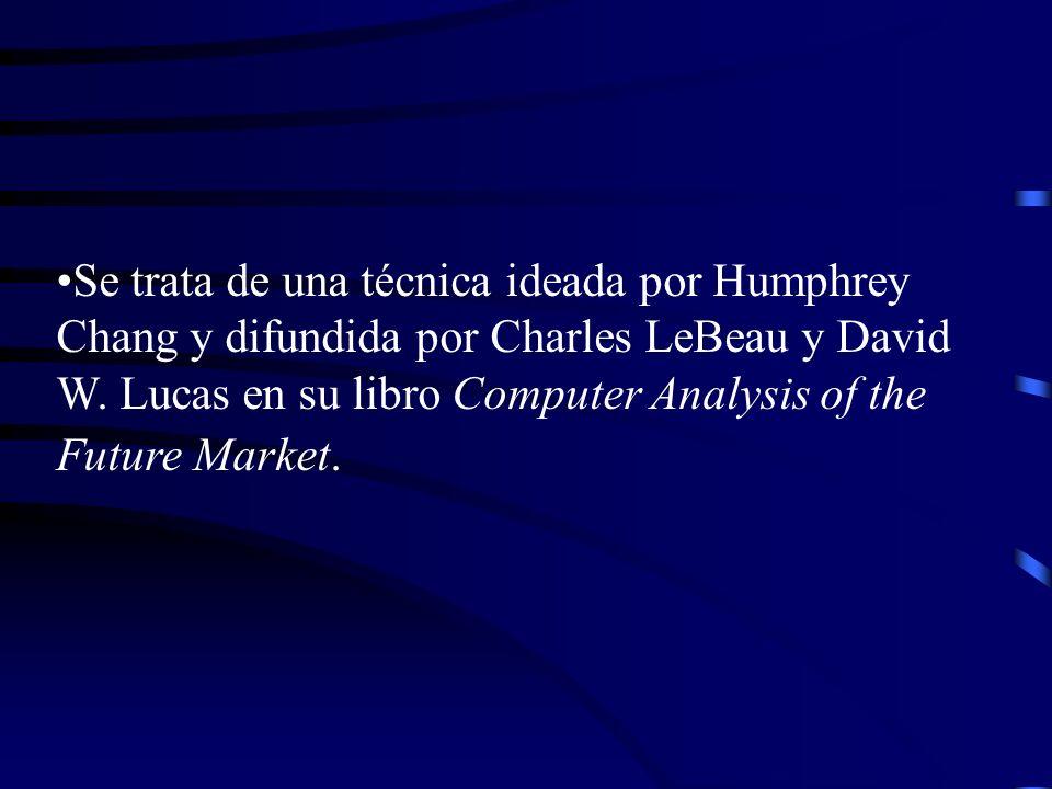Se trata de una técnica ideada por Humphrey Chang y difundida por Charles LeBeau y David W. Lucas en su libro Computer Analysis of the Future Market.