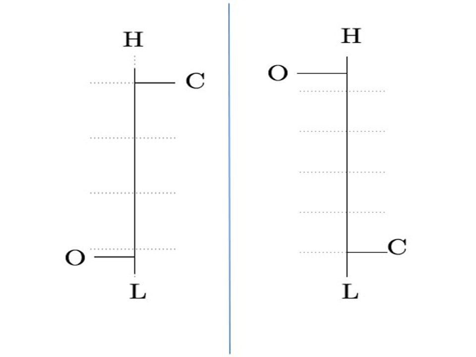 Cierre Modificado = (Apertura + Máximo + Mínimo + Cierre)/4 Apertura Modificada = (Apertura Modificada de la barra anterior + Cierre Modificado de la barra anterior)/2 [en el caso de la primera barra, al no disponer de una Apertura Modificada anterior, se toma Apertura Modificada = Cierre Modificado] Máximo Modificado = Max (Máximo, Apertura Modificada, Cierre Modificado) Mínimo Modificado = Min (Mínimo, Apertura Modificada, Cierre Modificado)