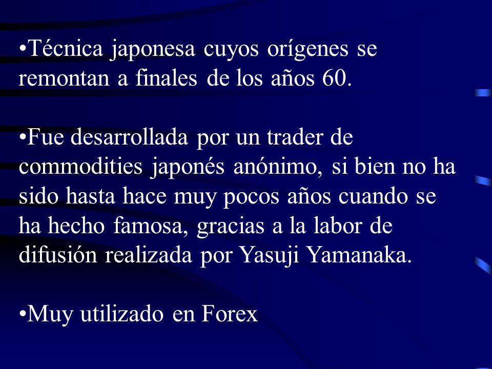 Técnica japonesa cuyos orígenes se remontan a finales de los años 60. Fue desarrollada por un trader de commodities japonés anónimo, si bien no ha sid