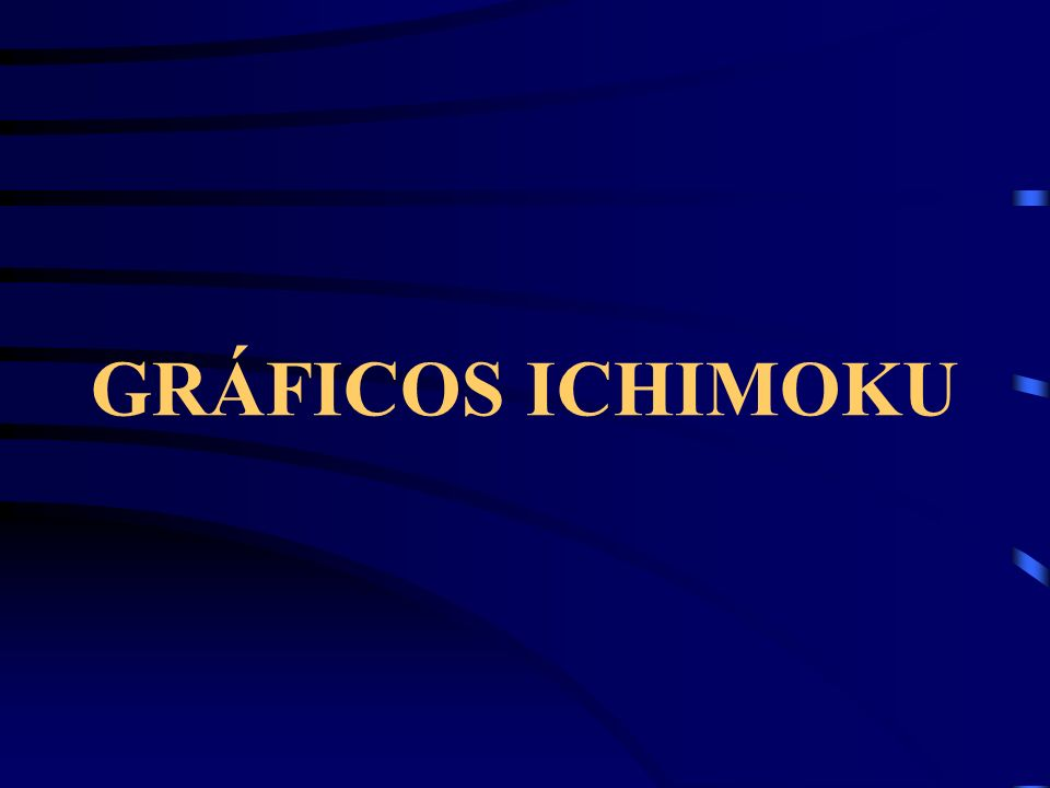 GRÁFICOS ICHIMOKU