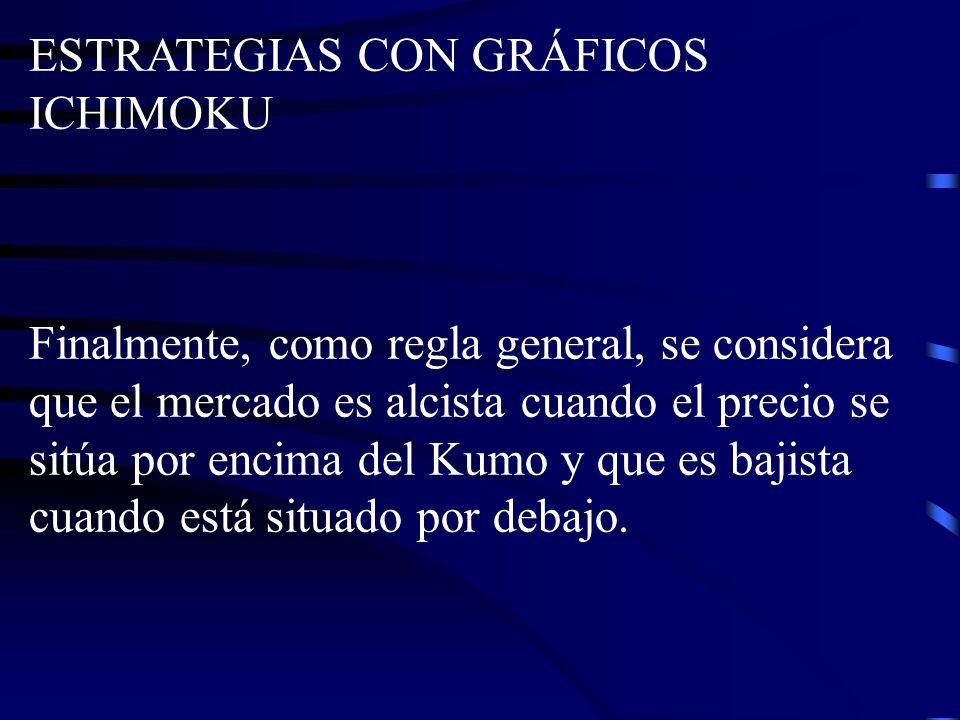 ESTRATEGIAS CON GRÁFICOS ICHIMOKU Finalmente, como regla general, se considera que el mercado es alcista cuando el precio se sitúa por encima del Kumo