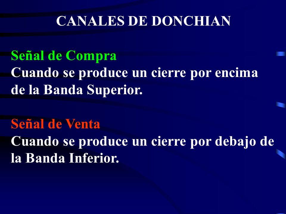 CANALES DE DONCHIAN Señal de Compra Cuando se produce un cierre por encima de la Banda Superior. Señal de Venta Cuando se produce un cierre por debajo