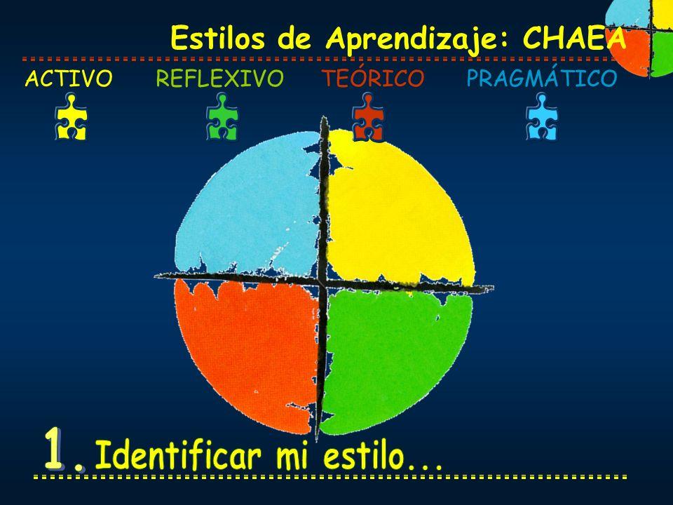 ACTIVOTEÓRICOREFLEXIVOPRAGMÁTICO Estilos de Aprendizaje: CHAEA