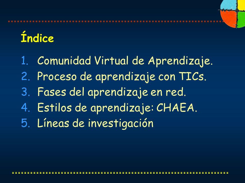 Índice 1.Comunidad Virtual de Aprendizaje. 2.Proceso de aprendizaje con TICs. 3.Fases del aprendizaje en red. 4.Estilos de aprendizaje: CHAEA. 5.Línea