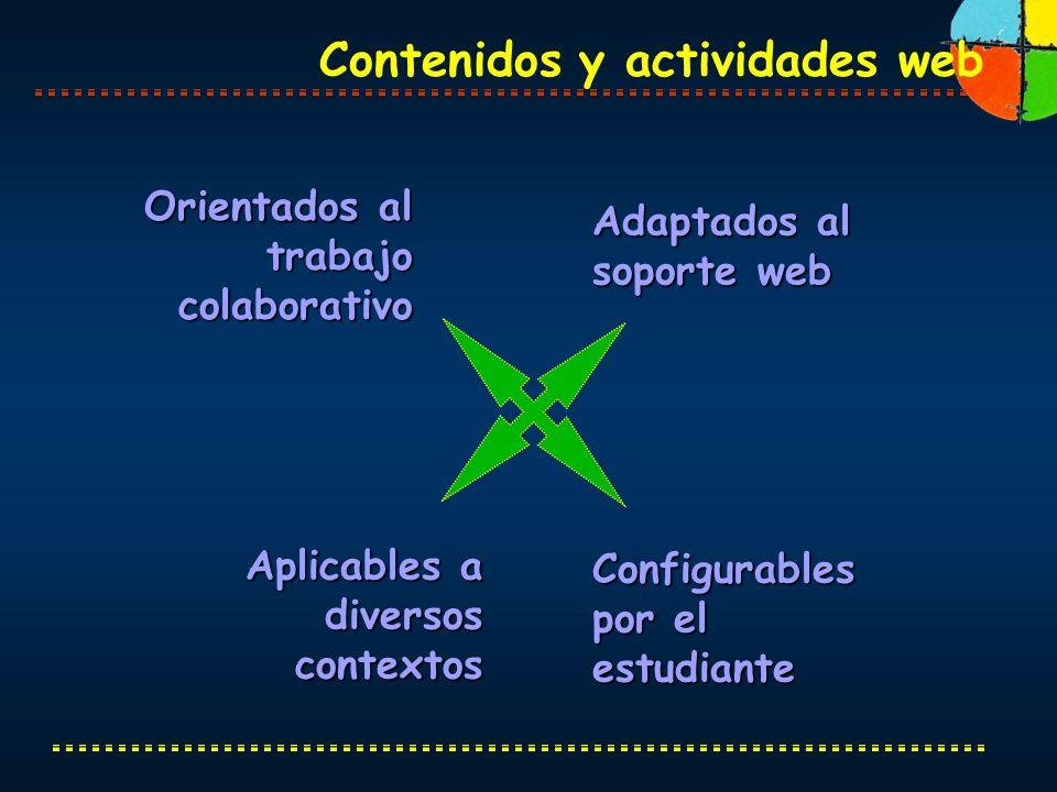 Configurables por el estudiante Orientados al trabajo colaborativo Adaptados al soporte web Aplicables a diversos contextos Contenidos y actividades w