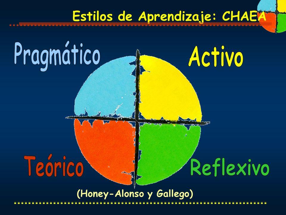 Estilos de Aprendizaje: CHAEA (Honey-Alonso y Gallego)
