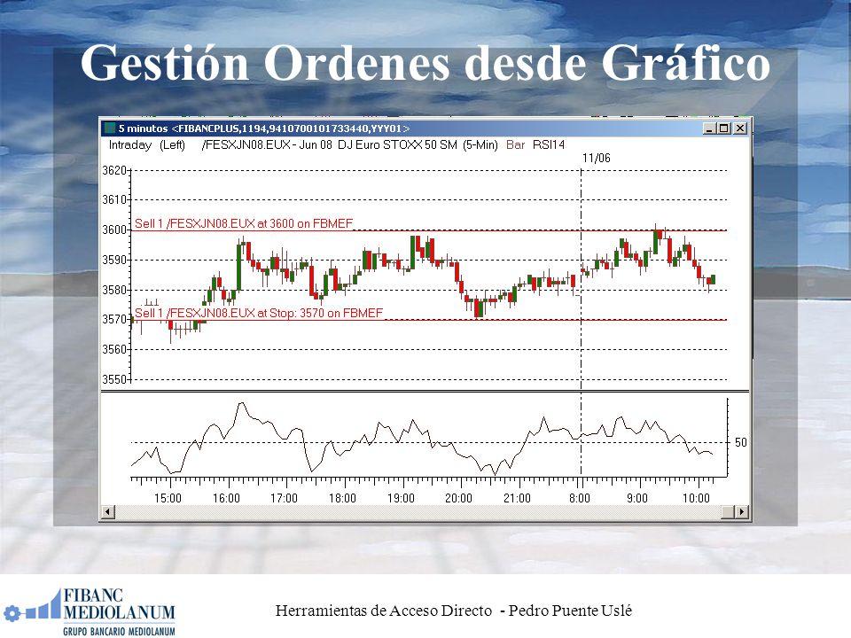 Herramientas de Acceso Directo - Pedro Puente Uslé Gestión Ordenes desde Gráfico