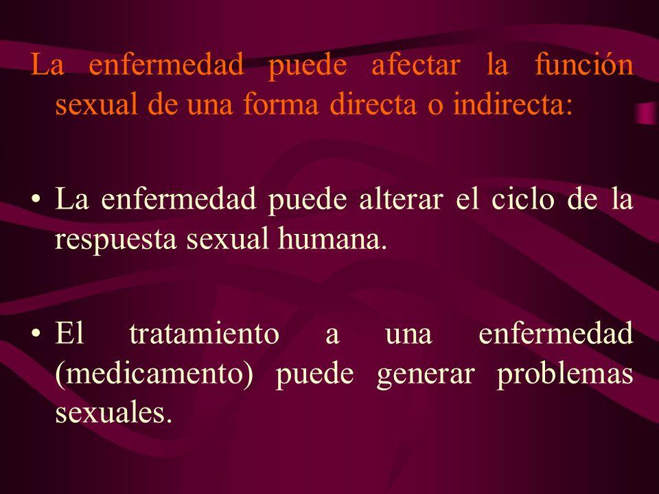 La enfermedad puede afectar la función sexual de una forma directa o indirecta: La enfermedad puede alterar el ciclo de la respuesta sexual humana. El