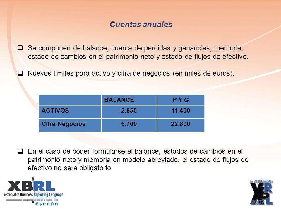 Cuentas anuales Se componen de balance, cuenta de pérdidas y ganancias, memoria, estado de cambios en el patrimonio neto y estado de flujos de efectivo.
