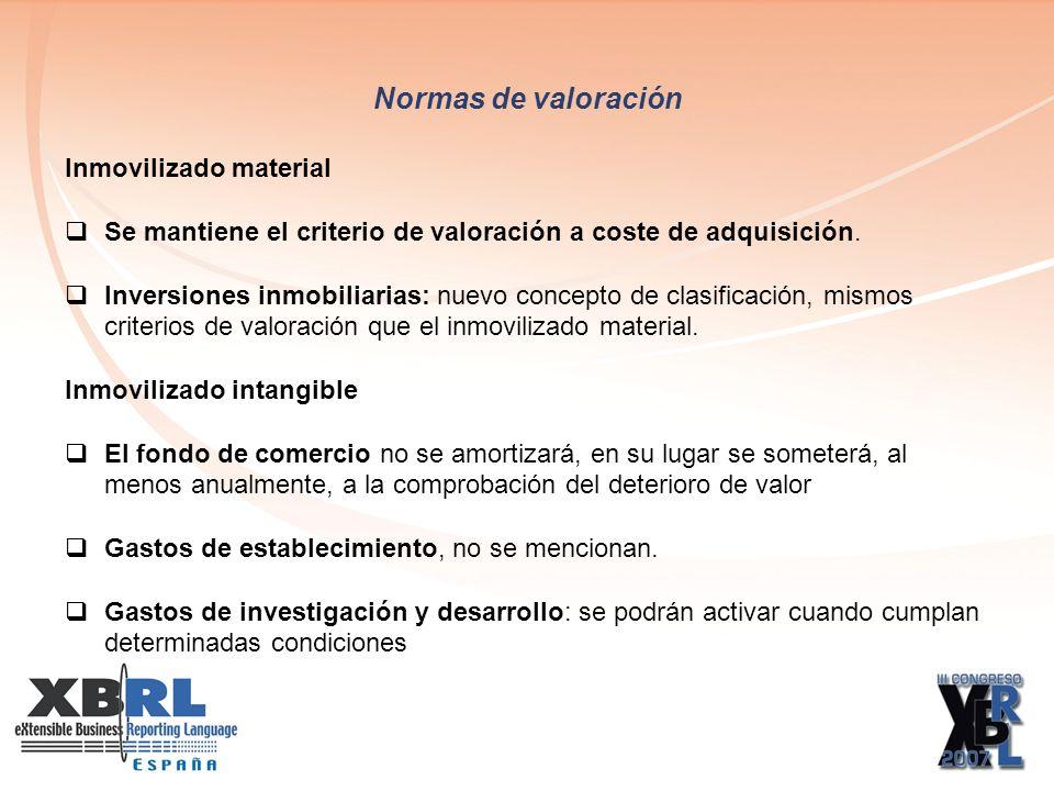 Normas de valoración Inmovilizado material Se mantiene el criterio de valoración a coste de adquisición.