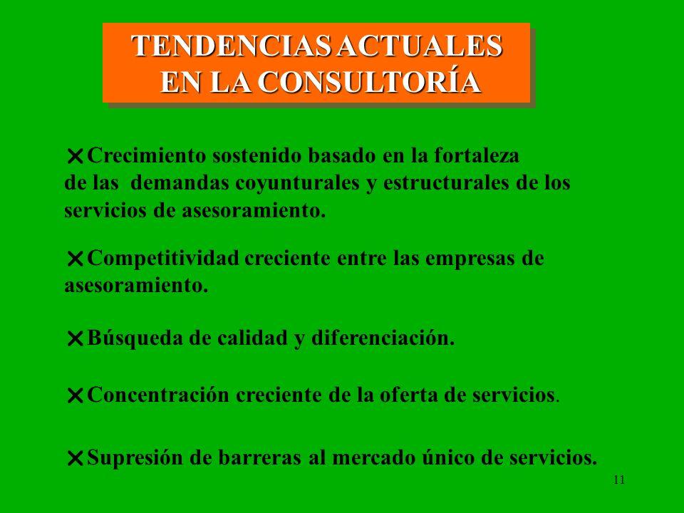 11 TENDENCIAS ACTUALES EN LA CONSULTORÍA EN LA CONSULTORÍA TENDENCIAS ACTUALES EN LA CONSULTORÍA EN LA CONSULTORÍA Crecimiento sostenido basado en la